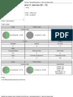 Statistika Lokomotiva-Jamnica