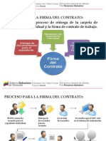 Proceso Firma Documento Mic