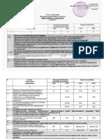 ППР-отчет за 2012