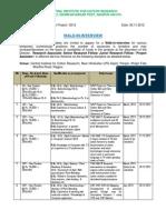 CICR – Nagpur Various Vacancies for RA/SRF/JRF/PA
