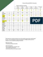 analysis of student copy
