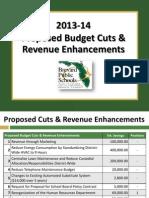 Brevard Public Schools Proposed Budget Cuts