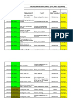 Maintenance Schedule 2012