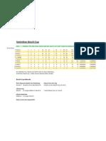 bschi cup stats 2012 12