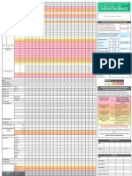 Adult Early Warning Score Observation Chart for Cardiothoracic Unit
