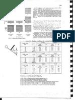 GRP 158 PART 4