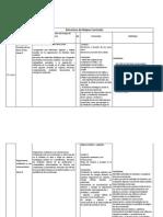 Estructura de Mapeo Curricular BIOLOGIA