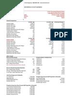 San Marcos, CA Housing Market Statistics as of 12/19/2012