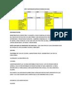 CALENDARIO DE VACUNACIÓN Y DESPARASITACIÓN DE OVINOS EN CHILE