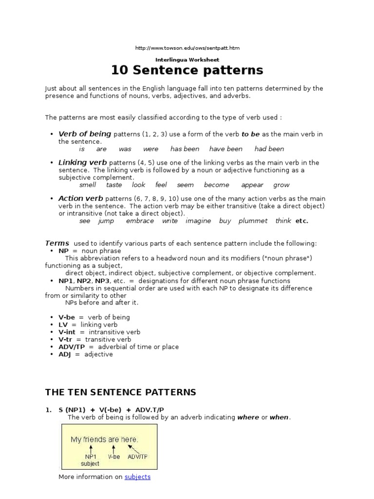 10 Sentence Patterns | Verb | Preposition And Postposition