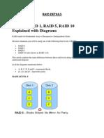 Raid Level & details