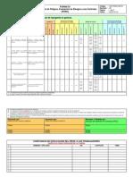 IPERC -3- 2012 -Trabajos de Topografia en General