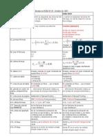 ROM 0.5-05 Recomendaciones Geotécnicas para Obras Marítimas y Portuarias ERRATAS