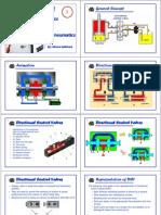 Applications of Hydraulics-Pneumatics