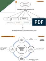 Presentación1.pptx DIAPOSITIVAS IDENTIDAD NACIONAL.pptx