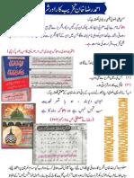 Ahmad Raza Khan Barelvi Sharati Aur Takhreeb Kar tha
