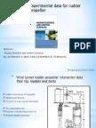 Experimental Data for Rudder Behind Propeller