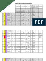 Tentative Roster Points of Dl Aspirants