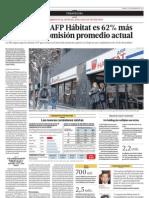 Comisión AFP Habitat es 62 por ciento más baja que la comisión promedio actual