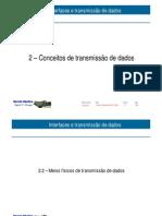 2.B-Conceitos Transmissao de Dados. Meios de Transmissao