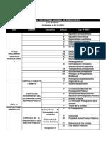 1. Ley 28411 Ley General Del Sistema Nacional de Presupuesto