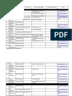daftar humas internal2