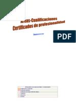 Certificados empleo