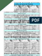 Formulas Desarrollos en Serie de Fourier (by Carrascal)