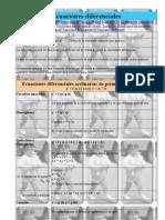 Formulas Ecuaciones Diferenciales (by Carrascal)
