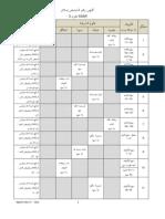 Rancangan Tahunan Pendidikan Islam Kssr Tahun 3