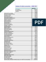 Albo Beneficiari provvidenze di natura economica - ANNO 2011