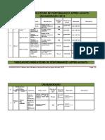 SMQ ISO 9001