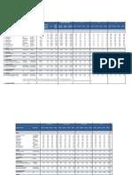 BRAC EPL Compsheet (June 25, 2012)