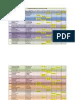 Rol de Examenes Finales Ps 2012 II