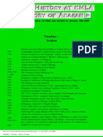 WHKMLA _ Timelines _ History of Arakan