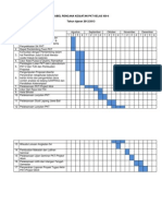 Tabel Rencana Kegiatan PKT Kelas 4 SMAKBO