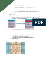 Construccion de las tablas de analisis sintactico SLR