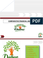 comparative financial analysis of dabur