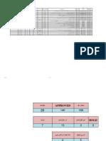 Defect Report 1387-10-28