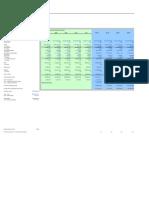 Ratio Analysis Atlas Final