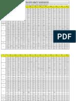 Timetable Summer 2012 Offline Examination-V2