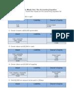 Pod 1 the Accounting Equation-1