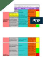 Sulmona 2020, prima bozza di discussione pubblica