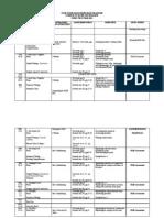 RPT Form 2 2012