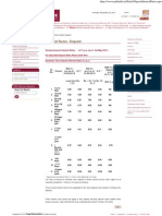 PNB Deposit Interest Rates