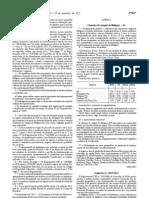 Dop - Legislacao Portuguesa - 2012/11 - Desp nº 14837 - QUALI.PT