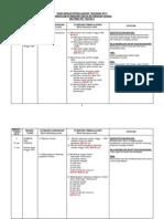 Rancangan Pengajaran Tahunan Matematik Tahun 2 - 2013