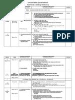 Rancangan Pengajaran Tahunan Matematik Tahun 1 - 2013