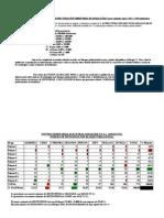 bipartidismo político PP-PSOE y su estructuración territorial andaluza(8ª parte-ciudades entre 1.001 y 2.000 habitantes).odt