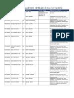 Ward 5 Building Permits Issued 11.19.12 Thru 12.16.12